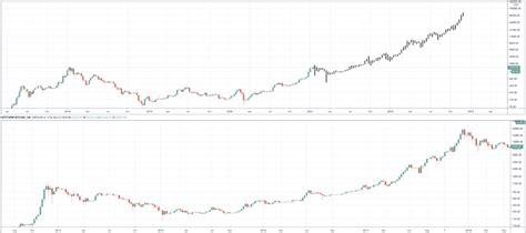 This! 24+ Hidden Facts of Ethereum Price Prediction 2025 ...