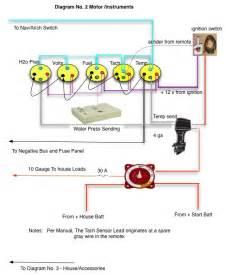 similiar pontoon boat electrical system keywords pontoon boat wiring harness diagram