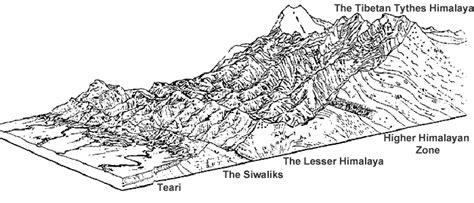 Fig. 1. Physiographic regions vis-à-vis major geologic ...