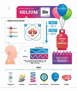 Helium Vector Illustration Infographic Diagram