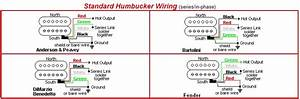 Wilkinson Humbucker Wiring Diagram
