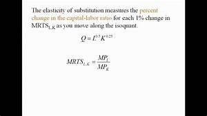 Elasticity Formula Econ Elasticity Of Substitution Youtube