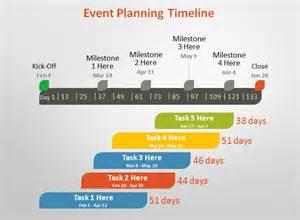 Excel Line Graph Templates 5 Event Timeline Templates Free Word Pdf Ppt Format Free Premium Templates