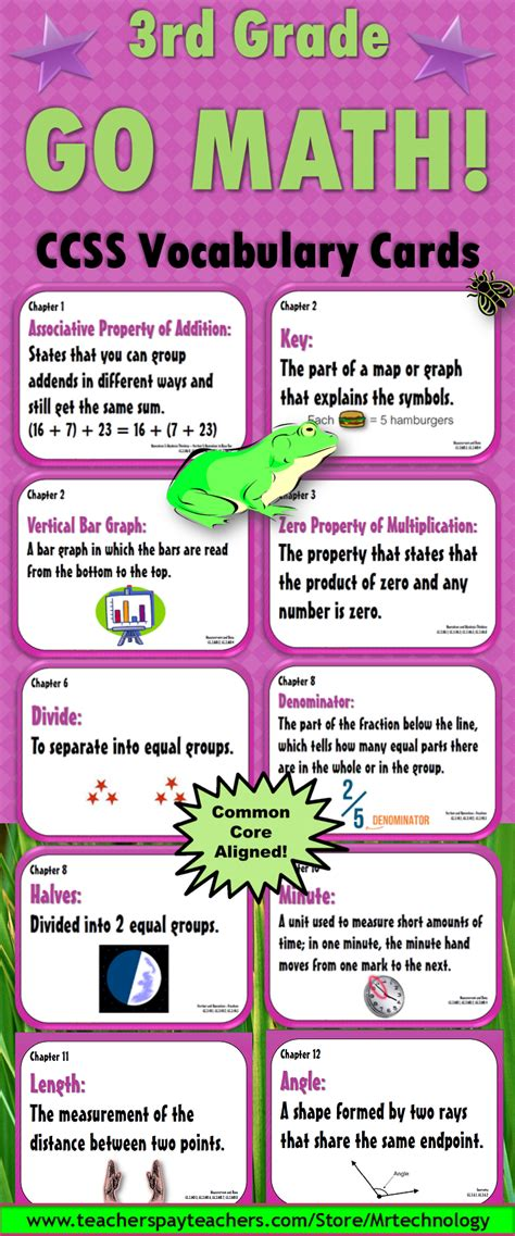 Go Math Word Wall Vocabulary Posters & Math Notebook Cards (3rd Grade)  Math Vocabulary Words