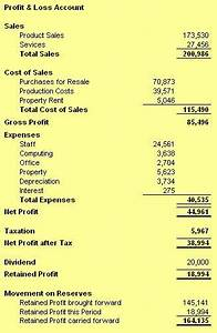 Ainsworth Accountants' Guide to the Profit & Loss Account
