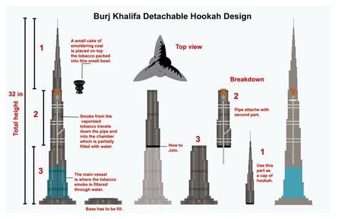 10 Interesting Facts About Burj Khalifa By Oursamyatra