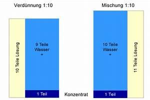 Mischungsverhältnis 1 Zu 5 Berechnen : wissen in der hauswirtschaft verd nnungen und ~ Themetempest.com Abrechnung