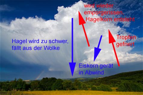 wie gross kann hagel werden eisbrocken fallen vom himmel