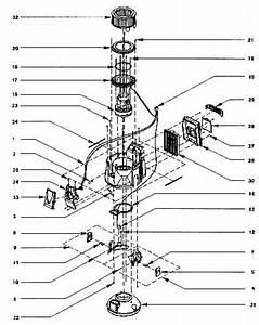 Rexair Rainbow E2  1 Speed  Repair Parts  U0026 Diagrams