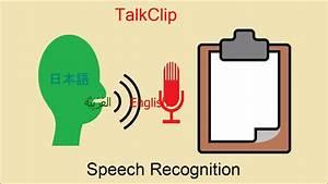 Talkclip User Guide 1 Speech Recognition