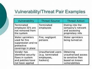 network vulnerability assessment report sample tm sheet With vulnerability assessment document