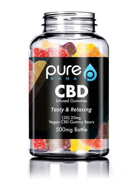Best and Most Tasty CBD Gummies of 2018 [Review]