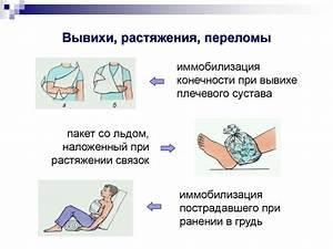Артрит голеностопного сустава симптомы лечение народными средствами