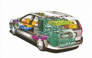 Fonctionnement Pile à Combustible : la pile combustible et la voiture lectrique l 39 actualit chimique ~ Medecine-chirurgie-esthetiques.com Avis de Voitures