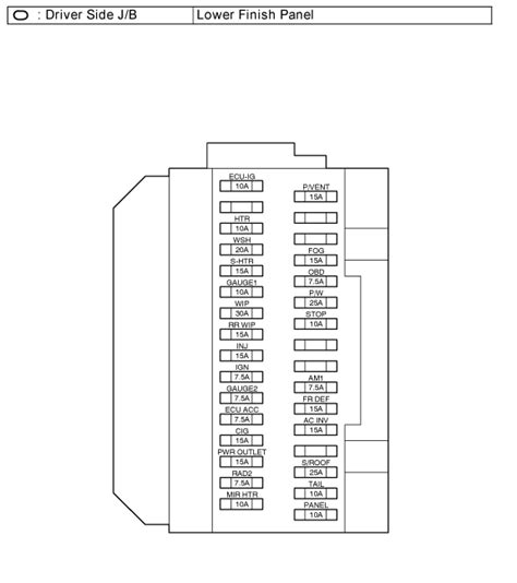 2003 Toyotum Fuse Diagram by What Does Fuse 15a On A 2003 Toyota Highlander