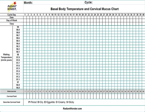 temperature chart basal body temperature and cervical mucus chart