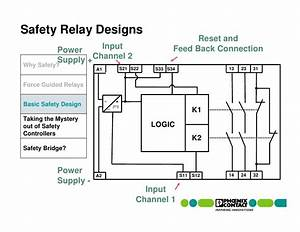Safety Relays And Controllers