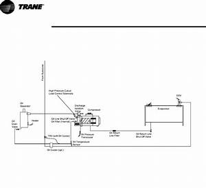 Page 160 Of Trane Air Conditioner Rtac 140