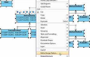 abstract factory pattern tutorial