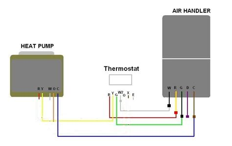goodman heat thermostat wiring diagram fuse box and wiring diagram