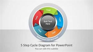 5 Step Cycle Process Diagram