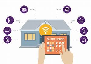 What Can Smart Home Tech Do For Your Business - Digital ...