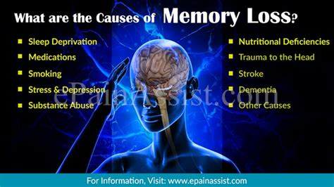 What Are The Causes Of Memory Loss & How Is It Treated?. Home Monitored Security Repair Shower Faucets. Free Online Degree In Biblical Studies. Certified Dental Assistant Schools Online. I Was In A Car Accident Power Of Attorney Irs. Best Anti Spyware For Mac Machine Shop Safety. State Of Colorado Business License. Pediatric Dentist Brookline Next Day Banners. Best Attorney Website Design