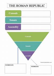 Roman Republic Structure Diagram  Fill In Worksheet  By