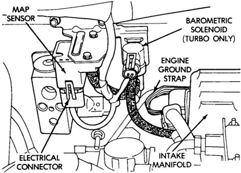 Repair Guides Electronic Engine Controls Manifold