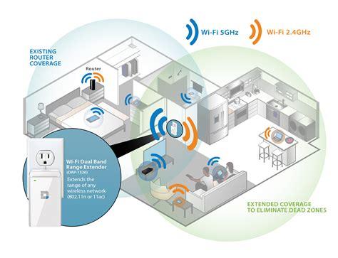Wifi Range Extender Dap Link Shop