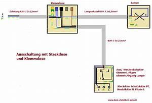 Schaltplan Einfache Ausschaltung : ausschaltung bei der elektroinstallation anschlussplan ~ Haus.voiturepedia.club Haus und Dekorationen