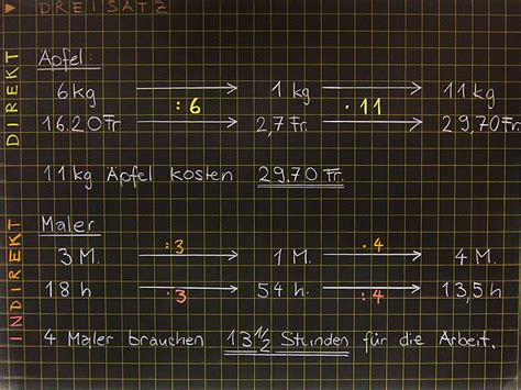 mathematik geometrie tafelbilder dreisatz direkt