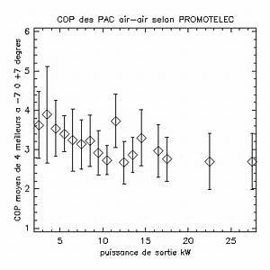 Calcul Puissance Clim : pompe chaleur pac notes personnelles d 39 andr blecha ~ Premium-room.com Idées de Décoration