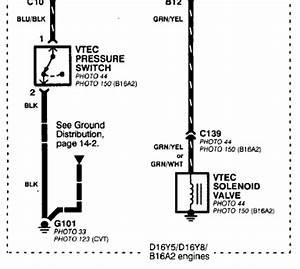 jdm honda vtec engine 2000 jdm free engine image for With honda civic ek4 wiring diagram