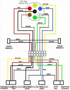 Seven Pole Wiring Harness  U2013 Best Diagram Collection