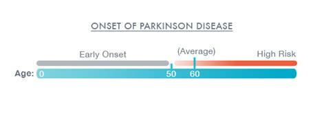 parkinsons disease massachusetts general hospital