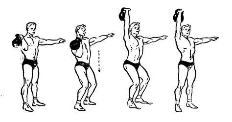 kettlebell jerk arm press single routines floor bi push weight