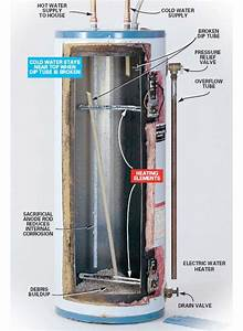 Electric Hot Water Tank  U0026 Gas Hot Water Heater Service