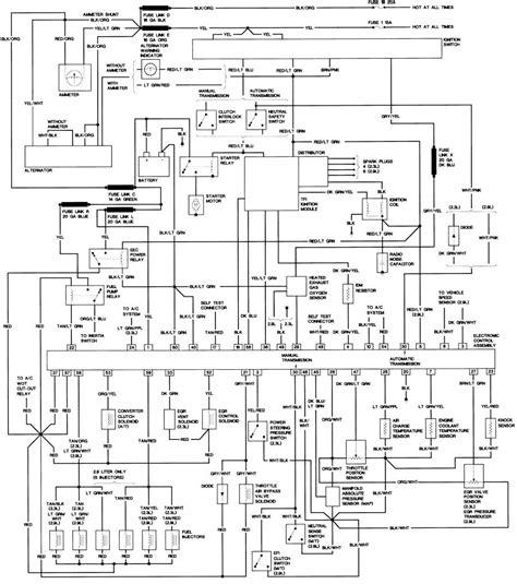 1987 Ford F 150 Wiring Diagram Free 1987 ford f150 wiring diagram free wiring diagram