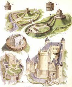 layout of a medival castle castle architecture castles With le plan d une maison 9 krak des chevaliers syrie les chateaux forts
