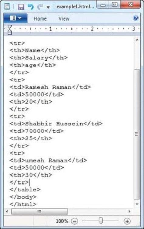 html document tika extracting html document