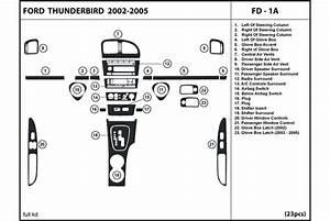 2002 Ford Thunderbird Dash Kits