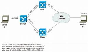 Telephone Network Interface Diagram