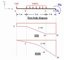 Hd wallpapers shear force diagram calculator design8android9 hd wallpapers shear force diagram calculator ccuart Images