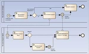 Bpmn 2 0 Collaboration Toolbox Page