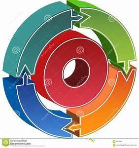 Process Circle Diagram Royalty Free Stock Photo