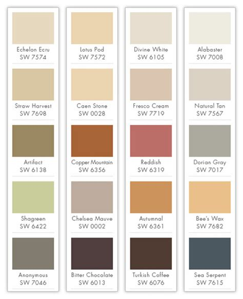 best home interior paint colors the most popular interior paint colors for this year
