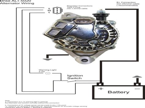 kubota denso alternator wiring diagram kubota wiring diagram