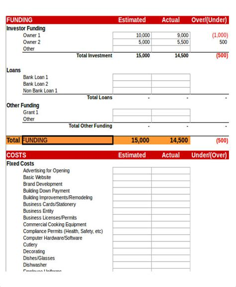 start it wp template 8 excel business budget templates free premium templates
