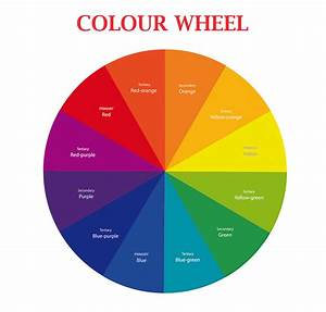 Creating colour schemes using the colour wheel - UK